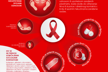 Svjetski dan AIDS-a: Voli i budi zdrav